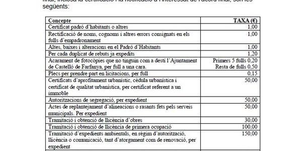 Recordatori TAXES administratives (2015)